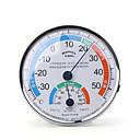 pared interior termómetro higrómetro húmedo con una humedad