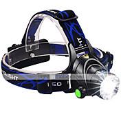 LED懐中電灯 ヘッドランプ LED 3000 ルーメン 3 モード クリーXM-L2 2 x 18650電池 焦点調整可 耐衝撃性 充電式 防水 ストライクベゼル 小型 緊急 ナイトビジョン スーパーライト ハイパワー ズーム可能 のために