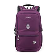 Coolbell 18.4 pulgadas mochila mochila de viaje bolsa de viaje resistente al agua caminando mochila paquete de día de protección cb-5508