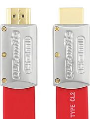 HDMI 2.0 Kabel, HDMI 2.0 to HDMI 2.0 Kabel Samec-samec 20,0 m (60stop)