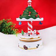 9.2「クリスマステーマカルーセル設計オルゴール(曲:天空の城)
