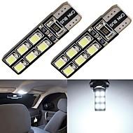 Автомобиль/Внедорожник - Диоиды -Противотуманные фары/Лампа подсвета приборной доски/Габаритные огни/Лампы сигнала