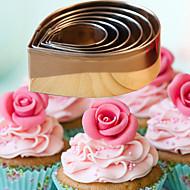 デコレーション用具 パン / ケーキ / クッキー / Cupcake / チョコレート / アイス