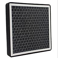 klimatizace, filtr PM2,5 dvojitá filtrace, moistureproof, kromě podivného zápachu