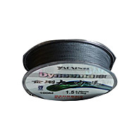 100M / 110 Yards Monofilament Gray 120LB 0.2 mm For General Fishing(Random Delivery)