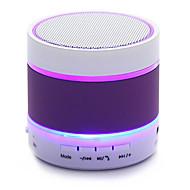 Reproduktor-Bluetooth