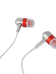 3.5mm High Fidelity Stereo In-Ear Earphone (6 Colors)