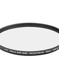 véritable JYC super mince haute performance à large bande filtre protecteur 72mm