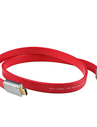 Standard Male to Male HDMI Cable (2 m, Red)