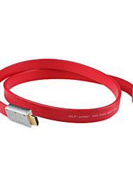 Standard Male to Male HDMI Cable (5 m, Red)