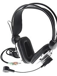 FUNZIONAMENTO TAO WD-630 Cuffie per PC con microfono