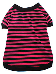 Simple Stripe Style T-Shirt for Dogs (Assorted Color,XS-XL)