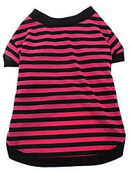 t-shirt simple de style de bande pour les chiens (couleur assortie, xs-xl)