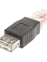 RJ45 to USB F/F Adapter