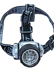 Outdoor LED Headlamp with 4 Gears Available