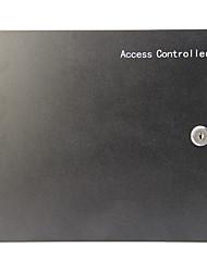 Painel de controle de acesso à rede com caixa de alimentação
