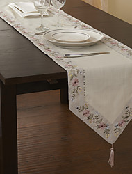 Beige Polyester Rectangular Table Runners