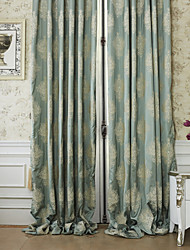 TWOPAGES® Two Panels Neoclassical Jacquard Energy Saving Curtain Drape