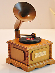 Rétro phonographe Cannon in D Music Box