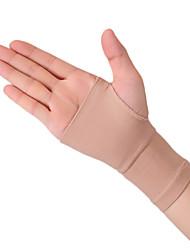 Lengthen Keep Warm Tenosynovitis Wrister