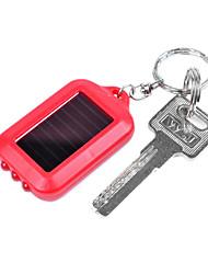 Others LED Flashlights / Handheld Flashlights 1 Mode <50 Lumens C-Cell LED Others Traveling / Climbing