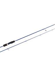 KAWA 1,8 M 2 Sektionen UL Blau Spinning Angelrute