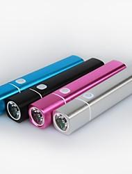 OURFUN C2 Zigarrenform High-Helle 1-Mode-LED-Taschenlampe mit External Battery Design