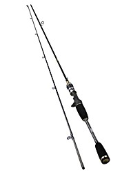 High Carbon Casting Fishing Rod