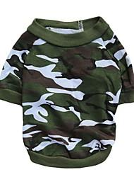 Chat Chien Tee-shirt Vert Vêtements pour Chien Printemps/Automne camouflage