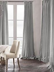 Room Darkening Natural Linen Light Gray Curtain(Two Panels)