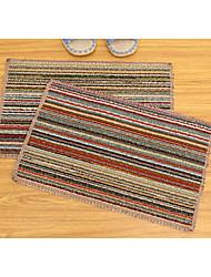 2PCS Non-slip Rug Floor Mat