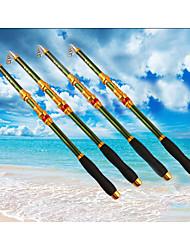 MenLong Boat Rod 2.1-3.6m M Sea Fishing Metal Rod