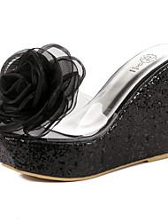Women's Shoes  Wedge Heel Wedges /Basic Pump / Comfort / NoveltySandals / Heels / Boots / Fashion Sneakers