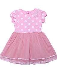 Jijile Kids Summer girls dress girl dot lace princess skirt short sleeved dress baby dress
