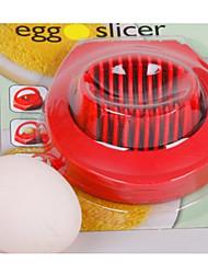 Utensilios para huevos ABS ,