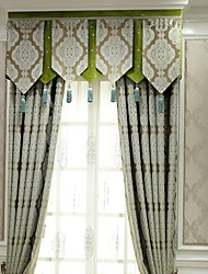 (Two Panel)Traditional Faux Silk Jacquard Floral  Curtain(Valance and Sheer Not Included)