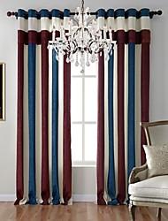 (un panel) dormitorio salón dormitorio poliéster ambiental cortina chenilla