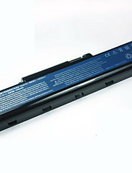 Battery for Acer Aspire Timeline 1810T One 521