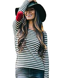 Damen Gestreift Einfach / Street Schick Ausgehen T-shirt,Rundhalsausschnitt Langarm Rot / Grau Baumwolle Mittel