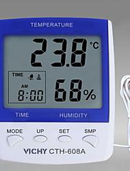 vichy blanco CTH-608a para el termómetro