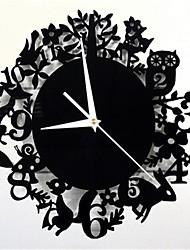 12 Zodiac Wall Clock