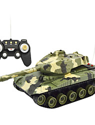 Remote Parent-Child Military Suit Children Against Tanks Tank Infrared Model Two Toys