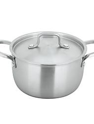 Сковороды Нержавеющая сталь,