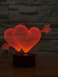 coloré à double amour en forme de coeur lumière de nuit de haute qualité 7 couleurs lampe LED lampes de mur de lumière de nuit pour la