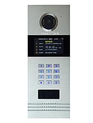 F19 PTCP/IP Building Doorbell Support POE Intelligent Household