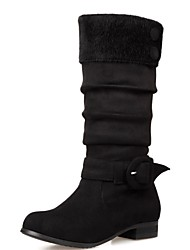 Gender Category Season Styles Upper MaterialOccasion Heel Type Accents  PerformanceccasionStyles Performance