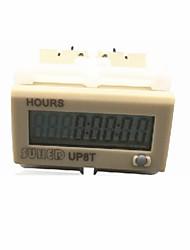 # Instruments de Mesure Electrique Pour bureau & enseignement