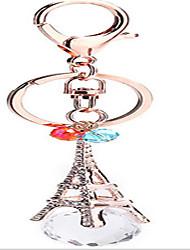 torre mulheres aguarela Eiffel de Paris chaveiro carro criativo