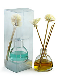 WT-OIL74Aromatherapy France Imported Pure Plant Essential Oil All Kinds of Fragrance30ML