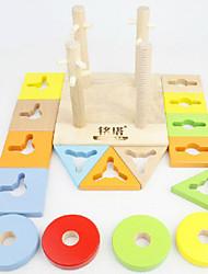 Конструкторы / Обучающая игрушка / Игры с последовательностью Для получения подарка Конструкторы Игры и пазлыКруглый / Квадратная /